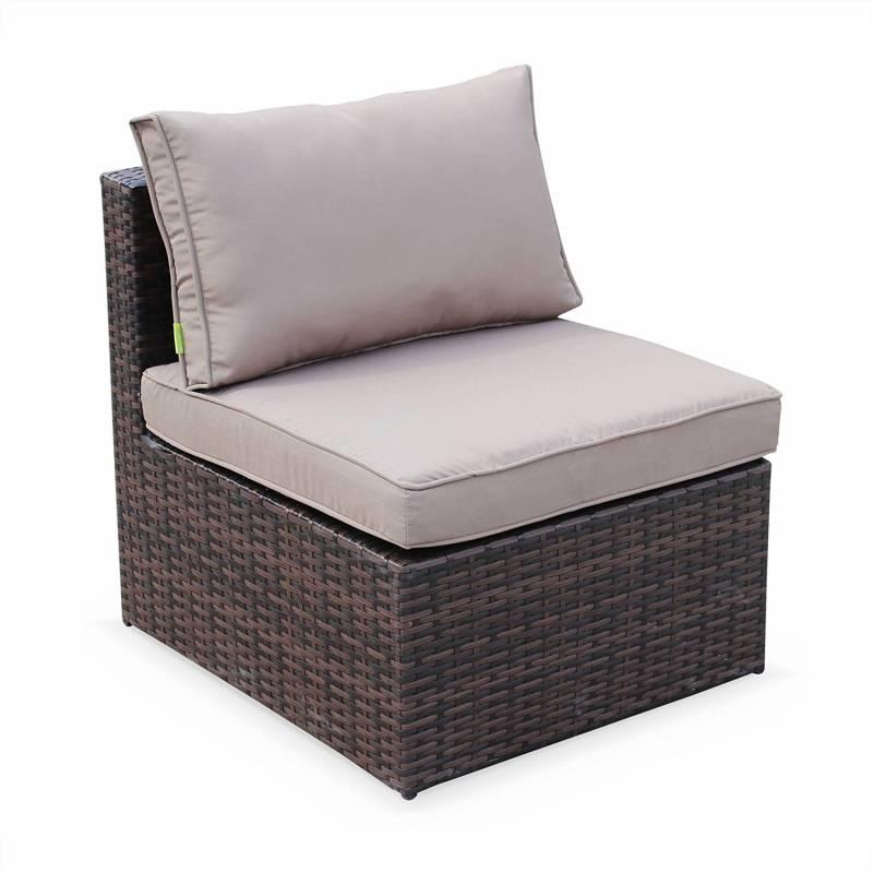 canap d ext rieur comment trouver les meilleurs mod les meilleur jardin. Black Bedroom Furniture Sets. Home Design Ideas