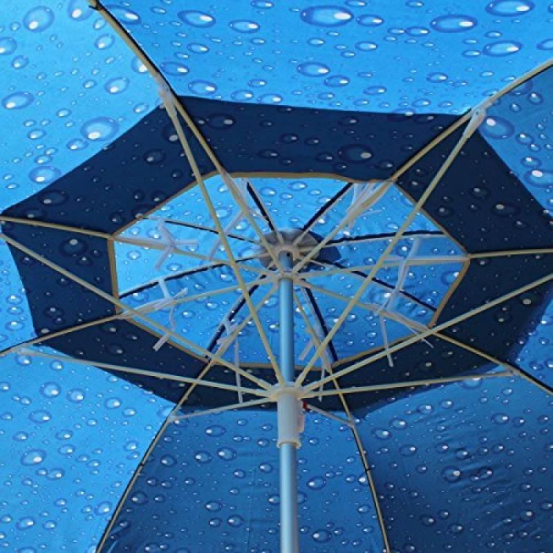 parasol fixe comment trouver les meilleurs mod les pour. Black Bedroom Furniture Sets. Home Design Ideas